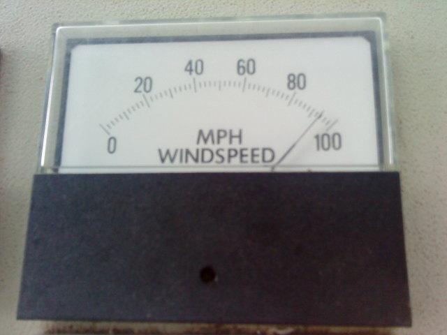 It was a little breezy that day...
